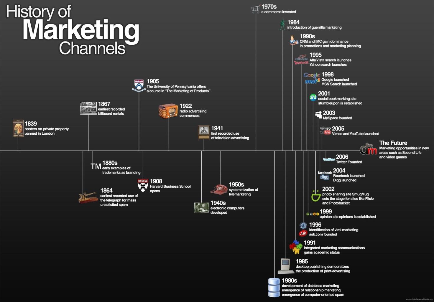 Immagine marketing landing page